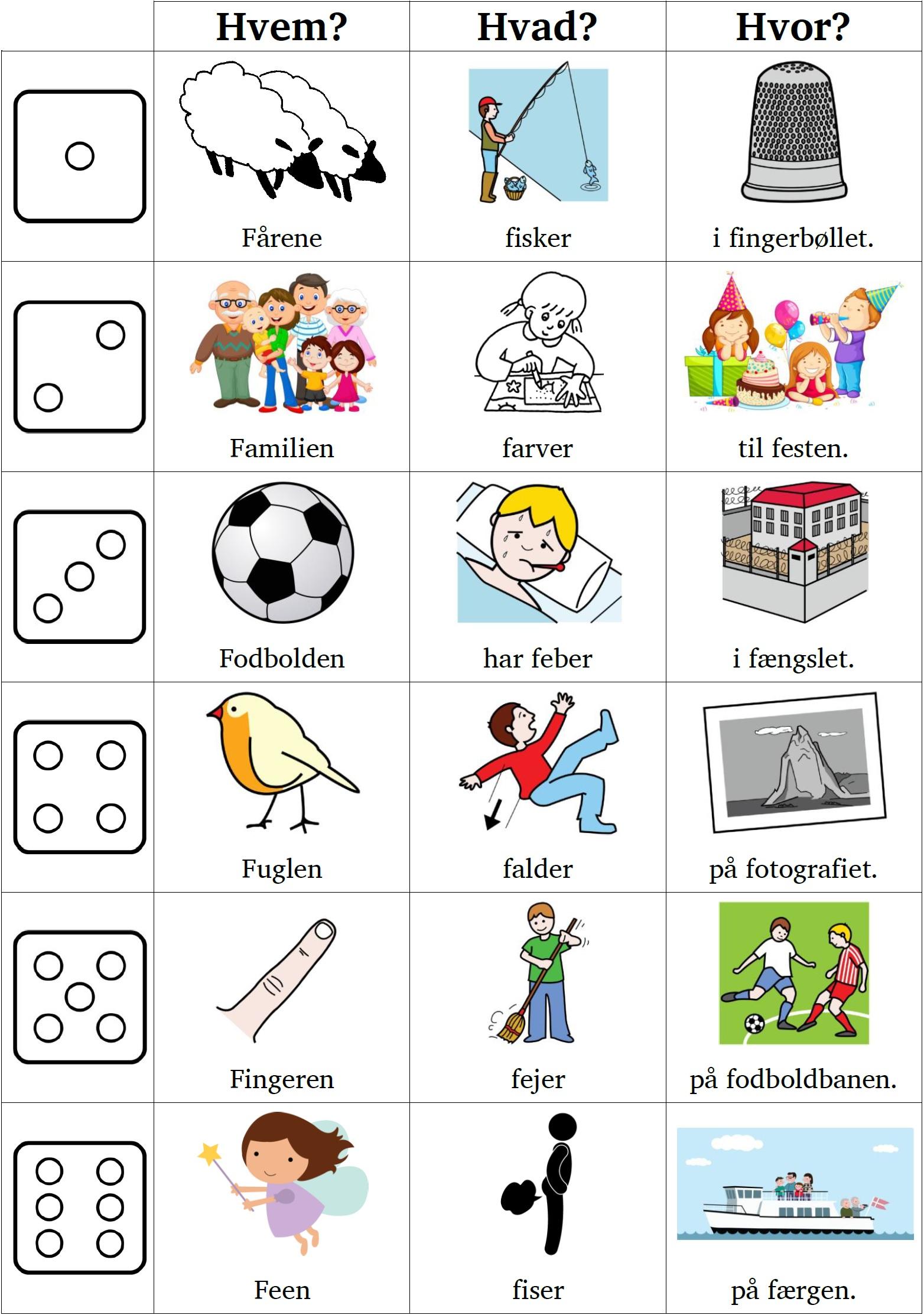 initiale enkeltkonsonanter