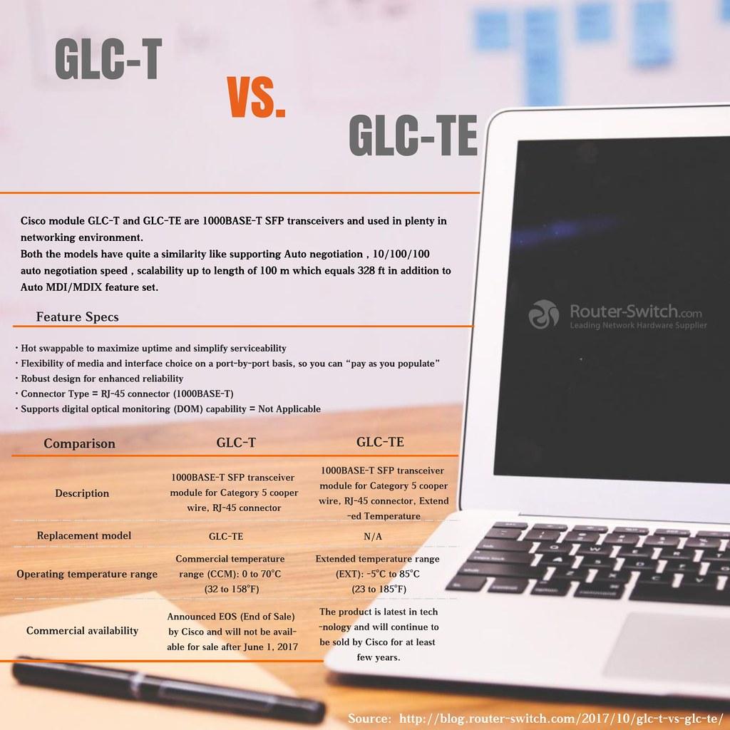 GLC-T-vs GLC-TE-1-1 | Cisco GLC-TE is going to replace GLC-T… | Flickr