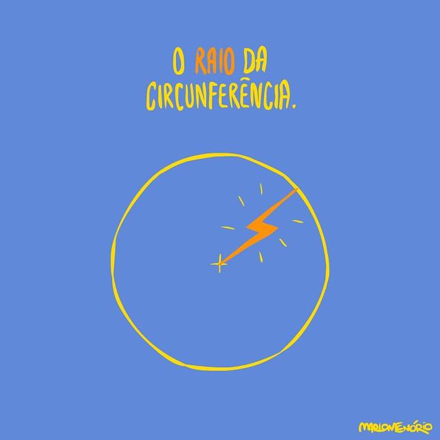 O raio da circunferência