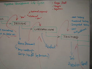 System Analysis & Design | by Matthew Burpee