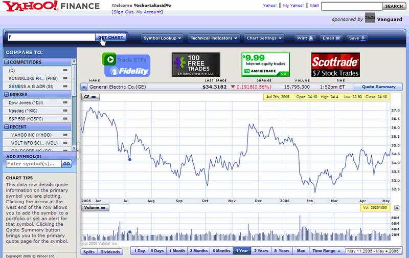 New Yahoo! Finance design
