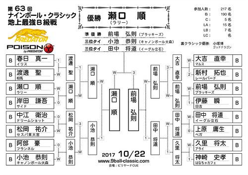 2017_10_22_決勝16横 | by 9BALL-CLASSIC.COM