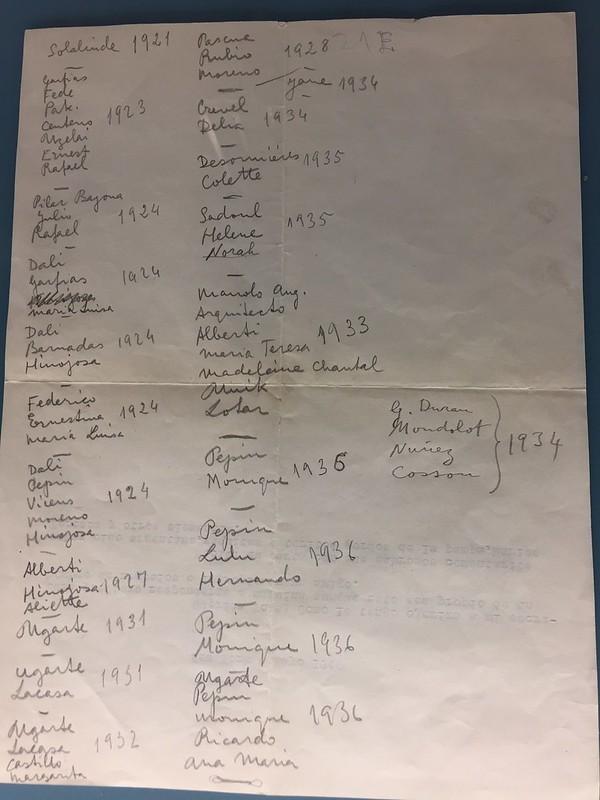Miembros de la Orden de Toledo por años, manuscrito de Luis Buñuel. Filmoteca Española.