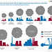 Coal-fired power plants in Germany