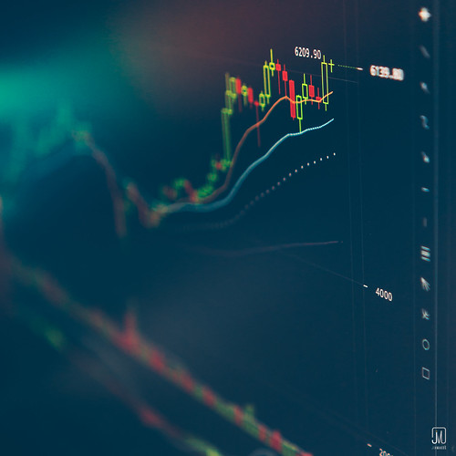 Bitcoin Chart | by Jim Makos