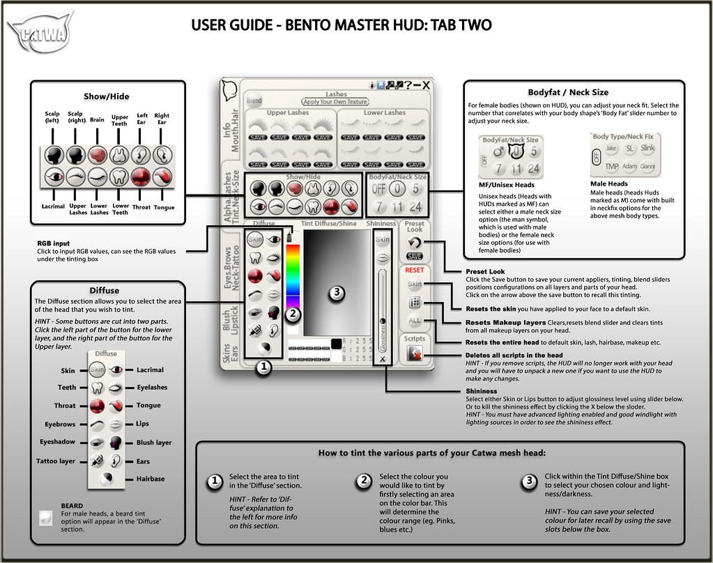 Bento Master HUD Manual - Tabs 2 | User Guide | Catwa Clip