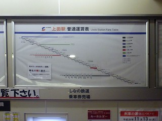Shinano Railway Ueda Station | by Kzaral
