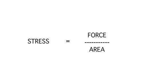 Stress_06