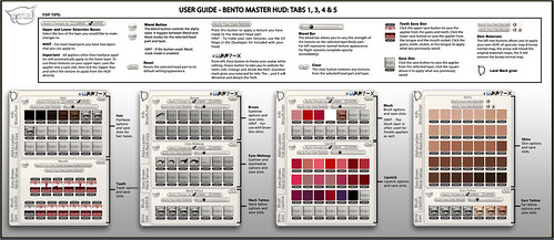 Bento Master HUD Manual - Tabs 1 3 4 5 | by CaTwA_Clip
