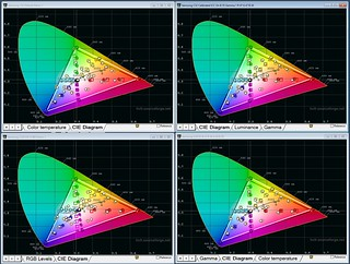 Preset HCFR Chart 4 Color Space | by Dr. NCX