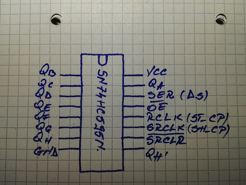 shift register schematic   by eprojectszone