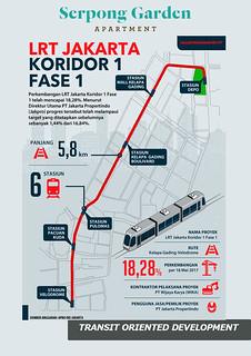 Serpong garden Apartment_transit Oriented Development_LRT | by gusto.sos26