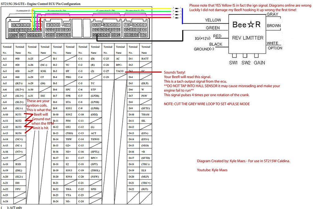 Fabulous 3Sgte Gen4 Bee R Wiring Diagram Kyle Maes Flickr Wiring Database Redaterrageneticorg