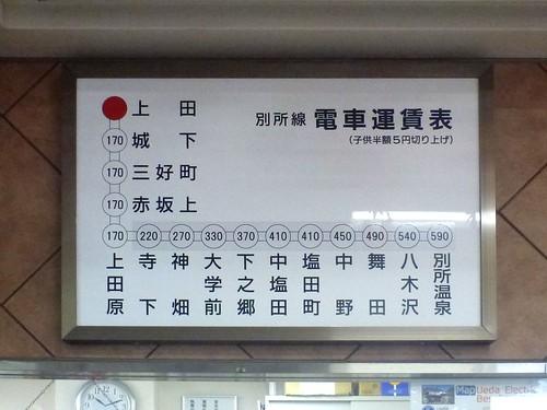 Ueda Electric Railway Ueda Station | by Kzaral