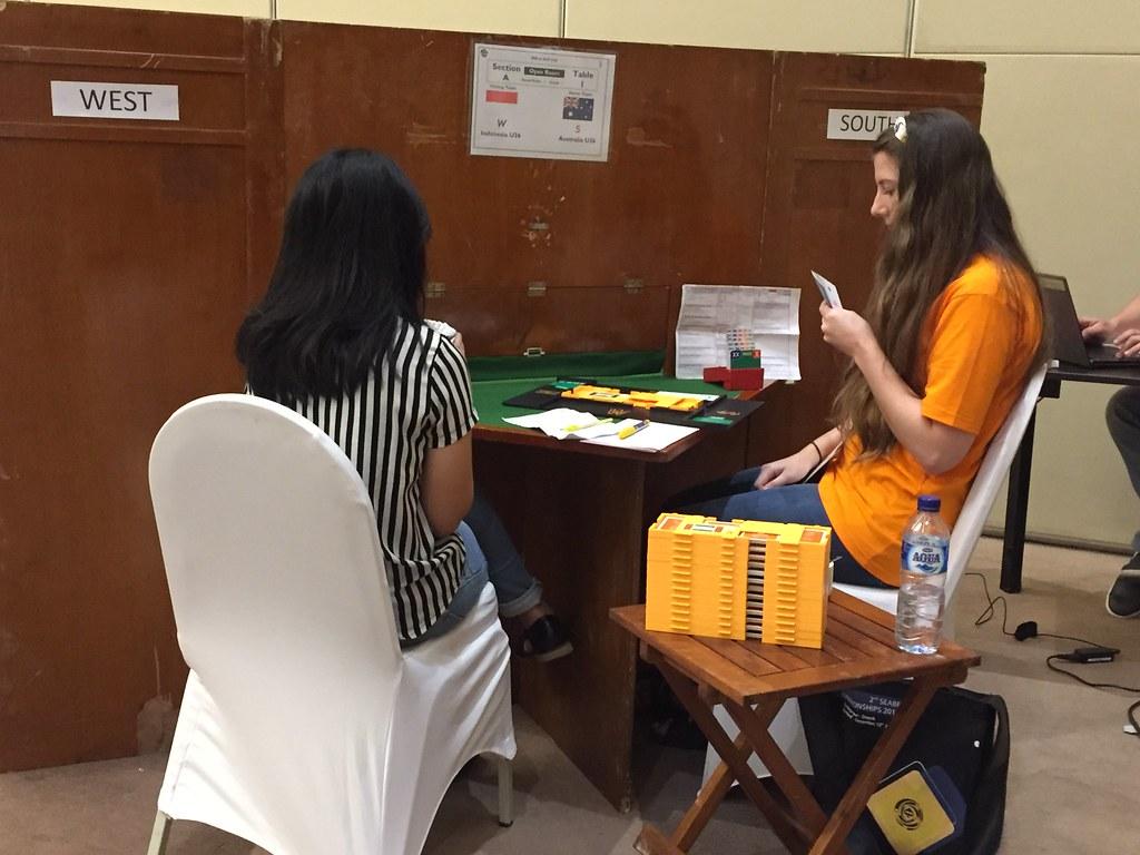 Pemain Bridge Muda Australia dan Indonesia Bertarung Dalam Pertandingan Persahabatan