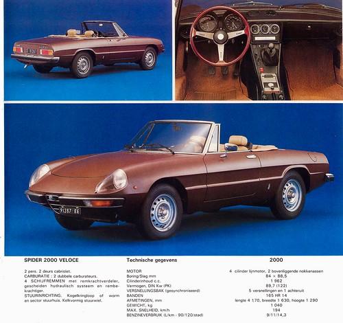 1971-1982 Alfa Romeo Spider 2000 Veloce