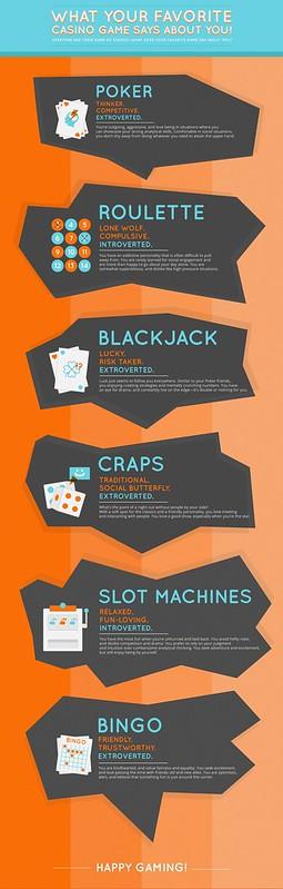 Карткові ігри гвинт