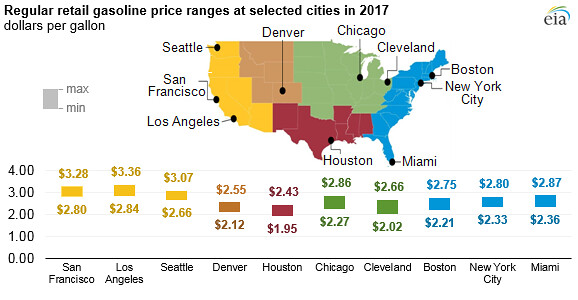 Regular retail gasoline price ranges at selected cities in… | Flickr