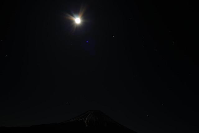 Mount Fuji and super moon