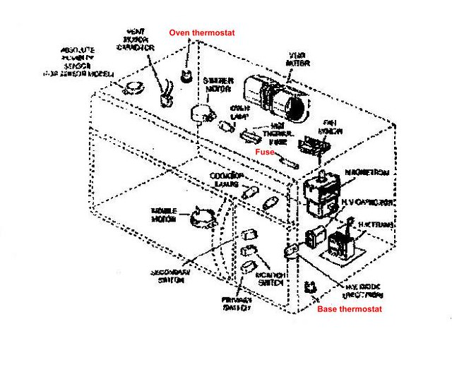 Microwave Sunbeam Wiring Diagram