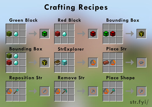Crafting Recipes ISM | by MaggiCraft