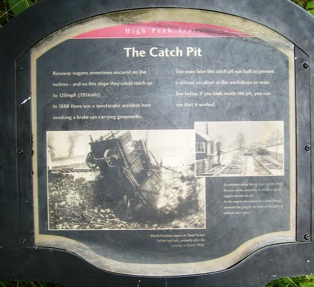 Cromford Catch Pit