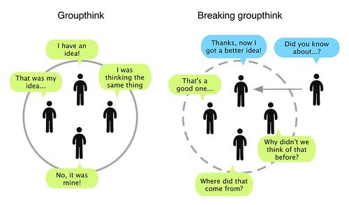 Groupthink | by oscarberg