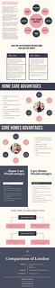 Home Care vs Care Home (Infographic)