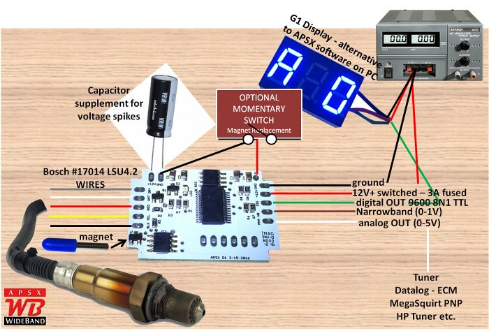 D1-DIY Wiring2 | John C Bullas BSc MSc PhD MCIHT MIAT | Flickr