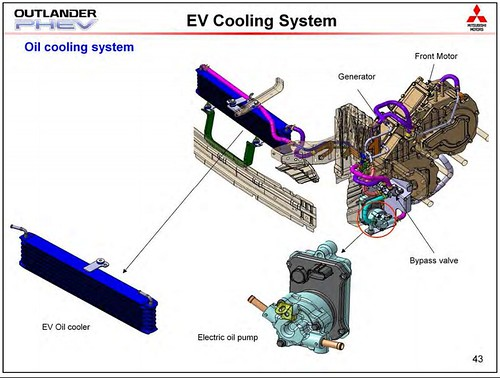Phev cooling image 3   by Myphotoes100