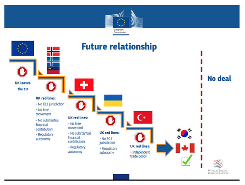 Future Relationship with UK on #brexit | by m.p.3.