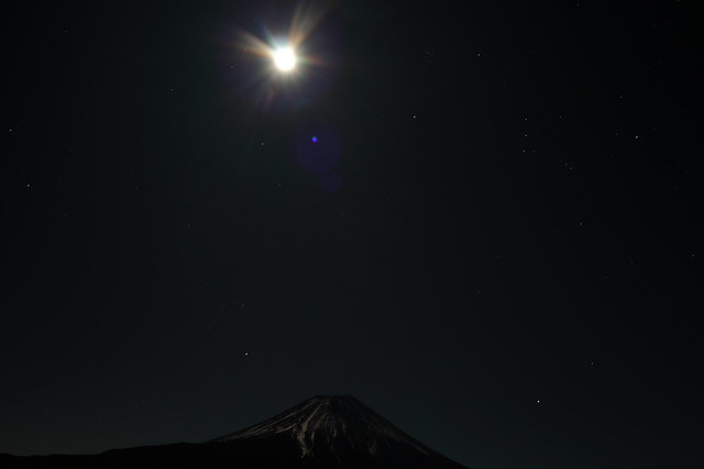 Mount Fuji and super moon