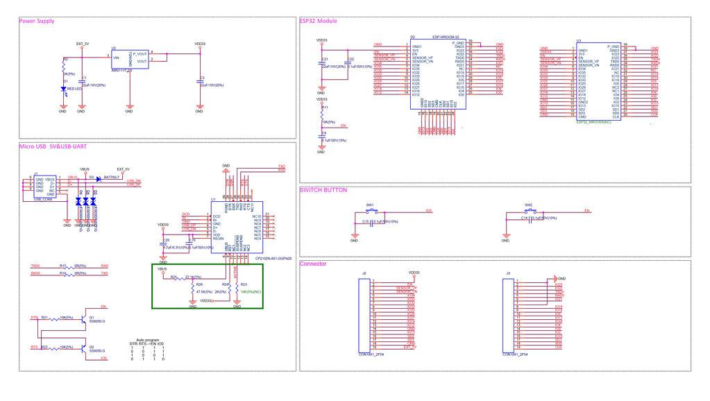 ESP32 DEVKIT V4 diagrama | www espressif com/sites/default/f