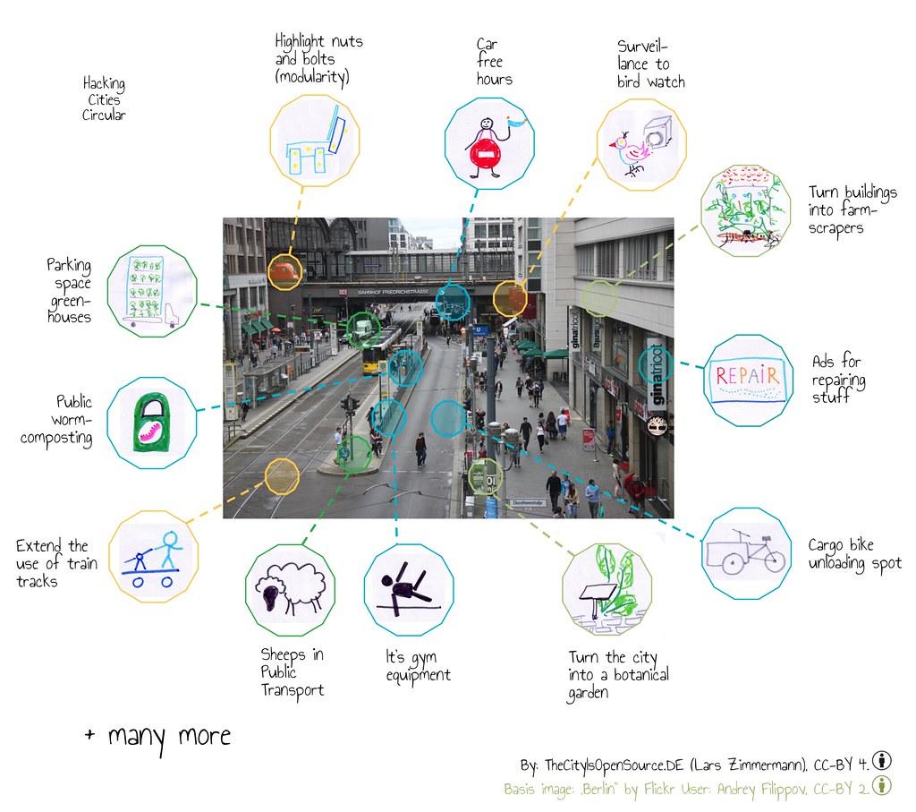 Hacking Cities Circular Image Vs 1.0