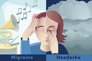 Migraine vs. Headache | by JoanDragonfly