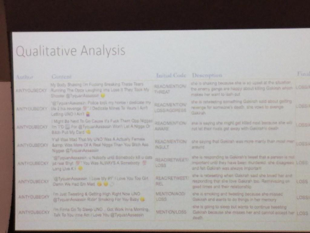 Data for Good Cornell Tech