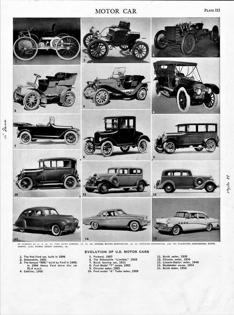 Evolution of U.S. Motor Cars, 1896-1956 | Alden Jewell ...