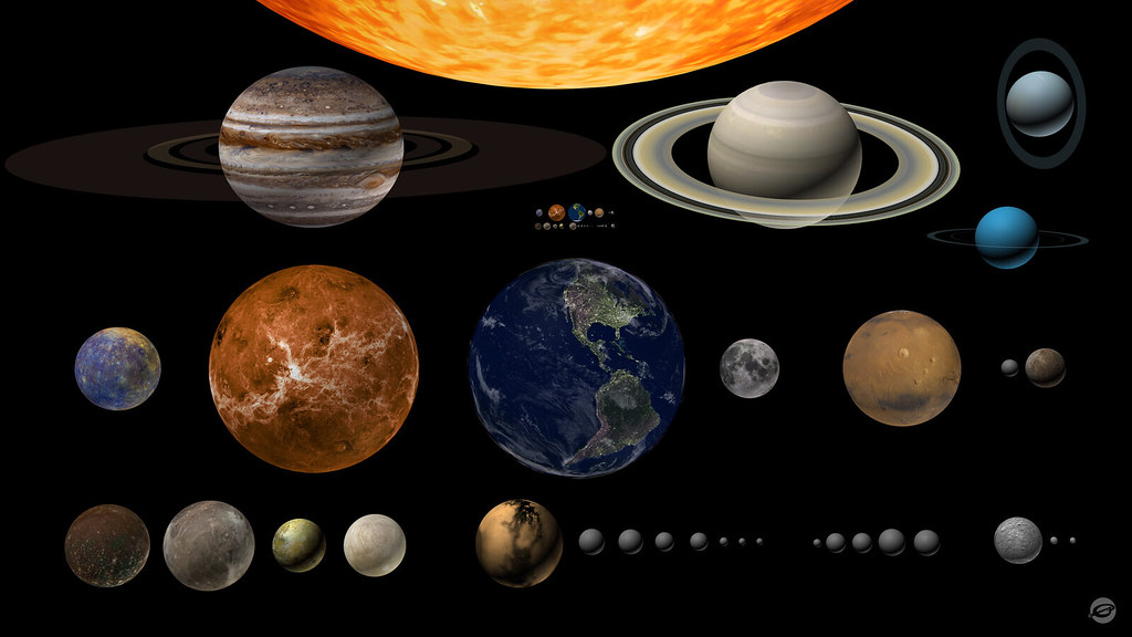 Astounding Solar System Diagram Feb 2018 The Diagram Shows All Bodies Flickr Wiring 101 Capemaxxcnl