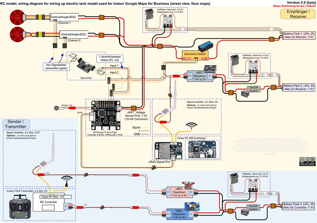 Rc Model  Wiring Diagram