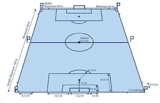 مساحة ملعب كرة قدم يتسع لعدد 9 لاعبين للفريق مساحة ملعب كر Flickr