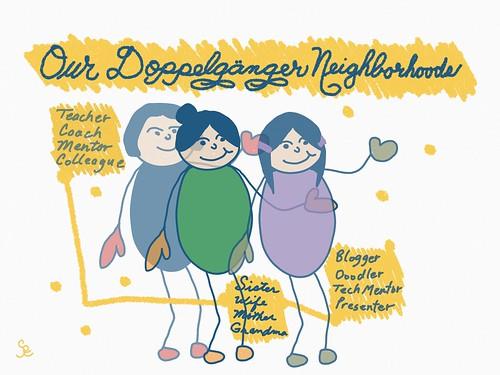 Our Online, Digital Presence: Our Doppelgänger Neighborhoods #netnarr   by teach.eagle