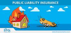 How Much Public Liability Insurance ?