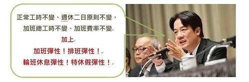 圖2.行政院賴院長召開記者會說明勞基法「四變」與「四彈性」修法規劃