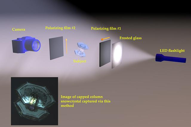 polariscopeTheory