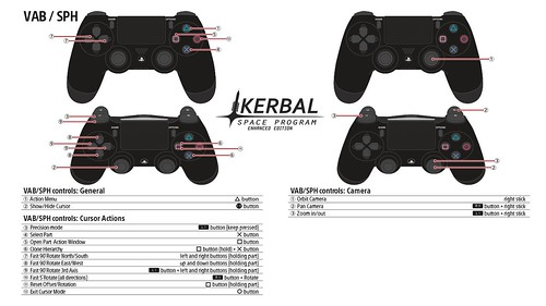 Kerbal Space Program PS4 Controls: VAB / SPH   by PlayStation.Blog