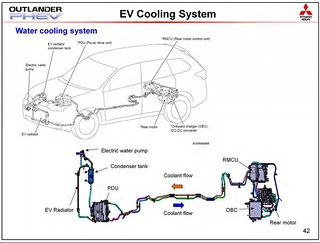 Phev cooling image 2 | by Myphotoes100