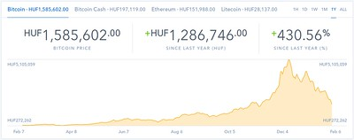 vásároljon elemeket bitcoin-szal)
