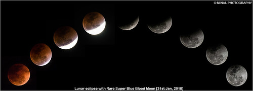 Sequence of Lunar eclipse with super blue blood Moon