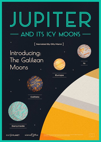 Europlanet posters