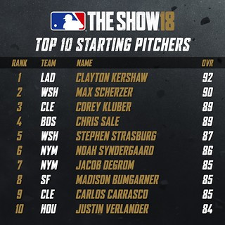 MLB18 Top 10 - STARTING PITCHERS 001 | by PlayStation.Blog
